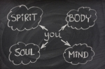 body, mind, soul, spirit on blackboard
